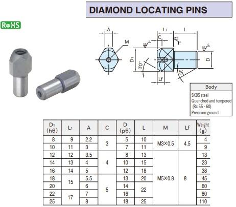 goupilles de localisation en diamant